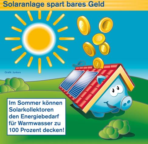solar_spart_energie